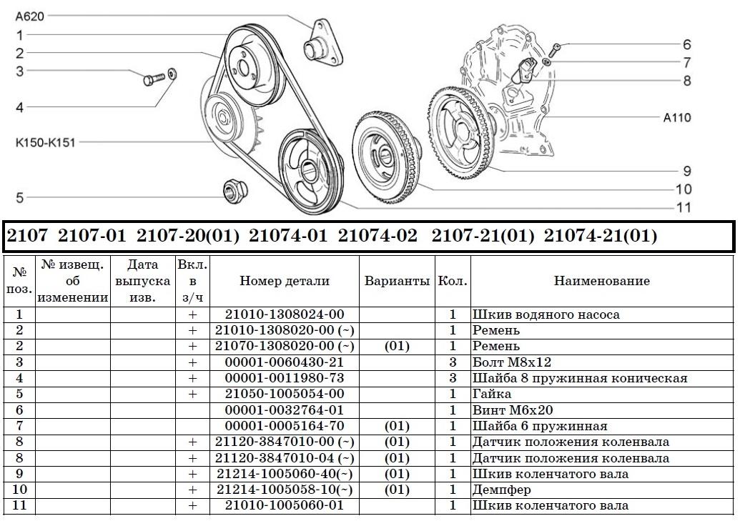 Ремень генератора ВАЗ 2107